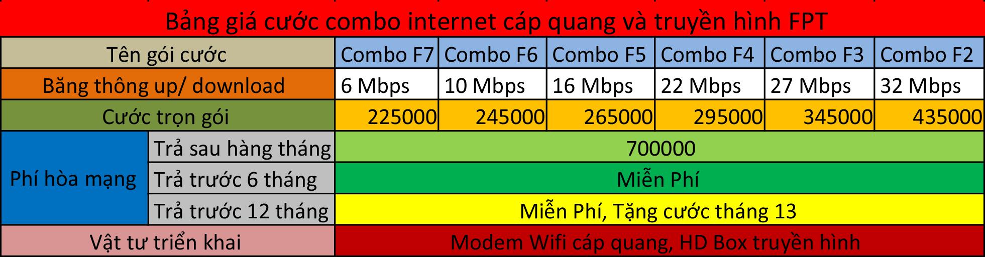 combo-cap-quang-fpt-thang-10