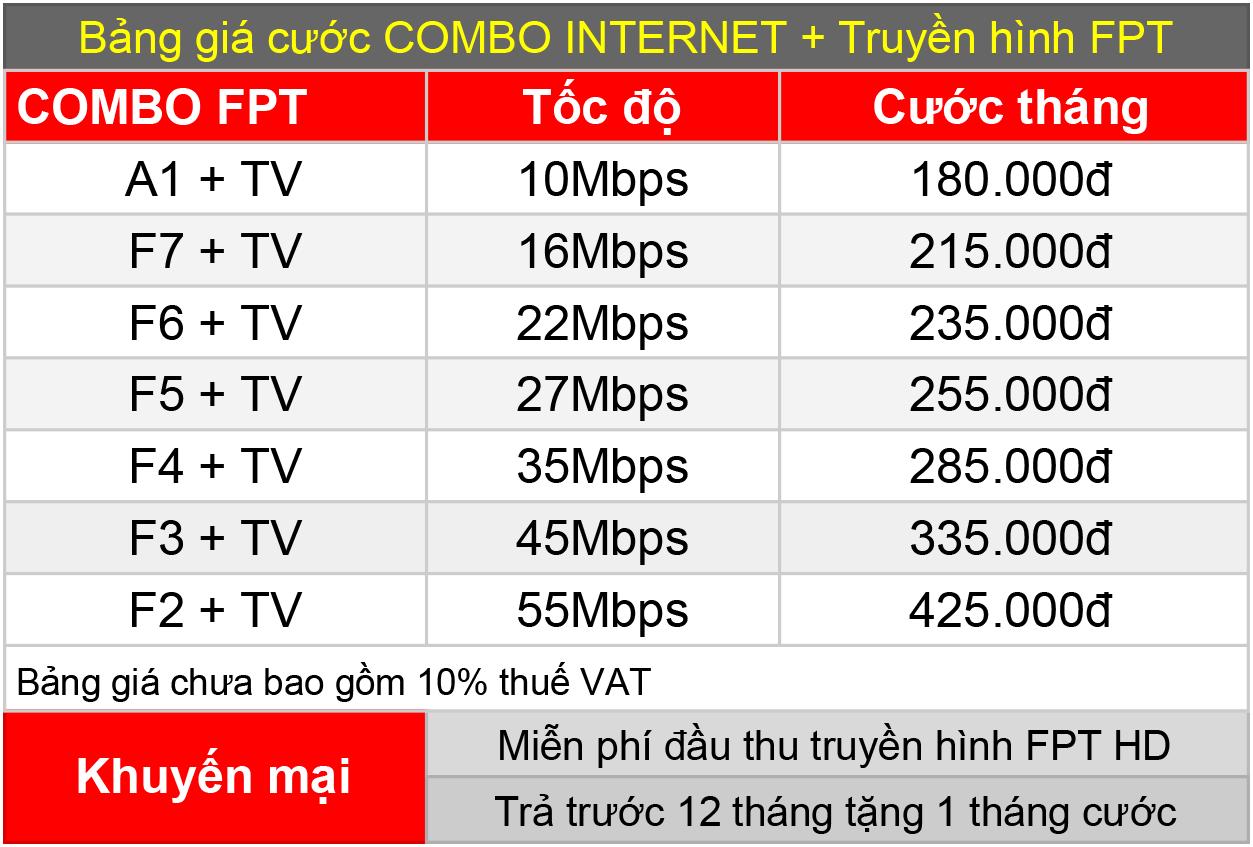 Bảng giá cước COMBO truyền hình FPT 2017