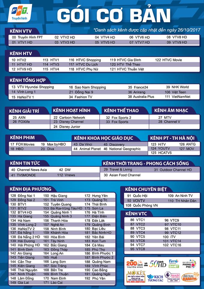 lắp truyền hình FPT Thái Bình, danh sách kênh truyền hình FPT Thái Bình