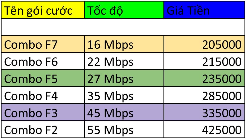lắp combo internet và truyền hình FPT Thái Bình