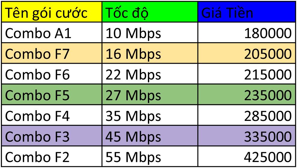lắp combo FPT Thái Bình, lắp internet và truyền hình FPT Thái Bình